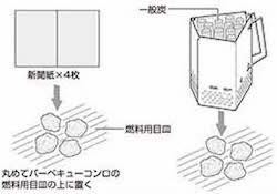 キャプテンスタッグ M-6639 炭焼名人 FD火起し器(大) 3