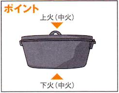 ダッチオーブンレシピ 石焼きいも ポイント