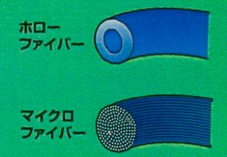 寝袋(シュラフ)の選び方 中綿の種類1