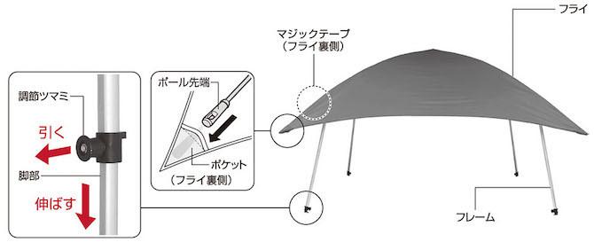 キャプテンスタッグ UA-1065 スーパーライトタープワイド245UV-S(ブルー)設営方法2