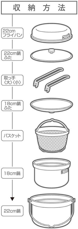 M-5510 マルチステンレスクッカー 収納方法