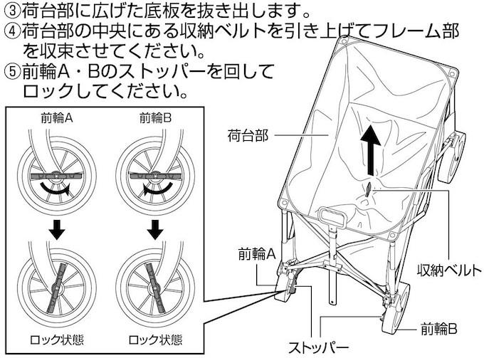 収納方法 3.荷台部に広げた底板を抜き出します。4.荷台部の中央にある収納ベルトを引き上げてフレーム部を収束させてください。5.前輪A・Bのストッパーを回してロックしてください。