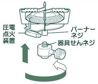 器具の組み立て 1