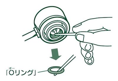 Oリングの交換 1