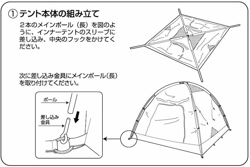 テント組立順序1 テント本体の組み立て