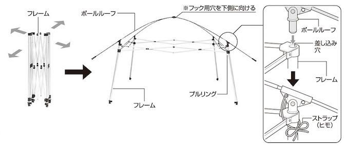 キャプテンスタッグ UA-1065 スーパーライトタープワイド245UV-S(ブルー)設営方法1