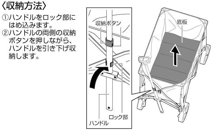 収納方法 1.ハンドルをロック部にはめ込みます。2.ハンドルの両側の収納ボタンを押しながら、ハンドルを引き下げ収納します。
