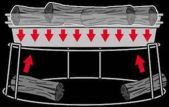 キャプテンスタッグ UG-2900 ピザグリル&ファイアースタンド トップオーブンシステムとは