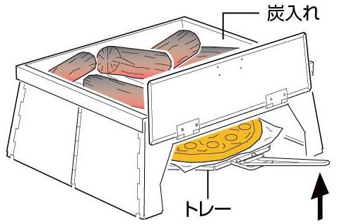 キャプテンスタッグ UG-2902 たためるピザ窯 ピザの具をより加熱調理したい場合