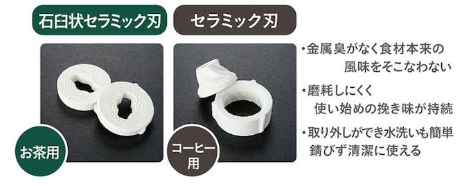 コーヒーミルとお茶用ミルの刃形状の違い