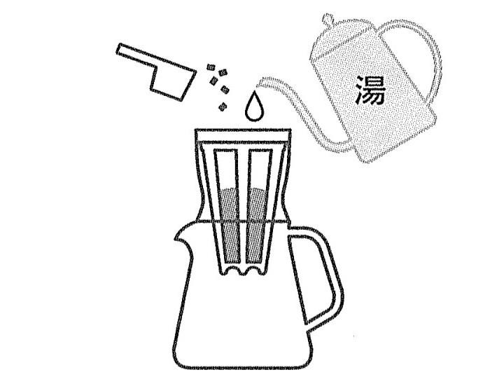 ドリップコーヒーのおいしい淹れ方 2