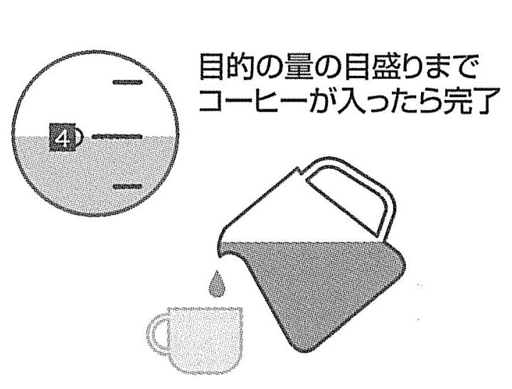 ドリップコーヒーのおいしい淹れ方 4
