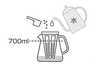 水出しコーヒーのおいしい淹れ方 2
