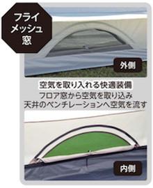 CSクラシックス ワンポールテント DXオクタゴン400UV フライメッシュ窓
