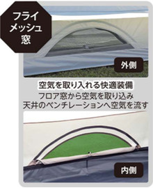 CSクラシックス ワンポールテント DXオクタゴン460UV フライメッシュ窓