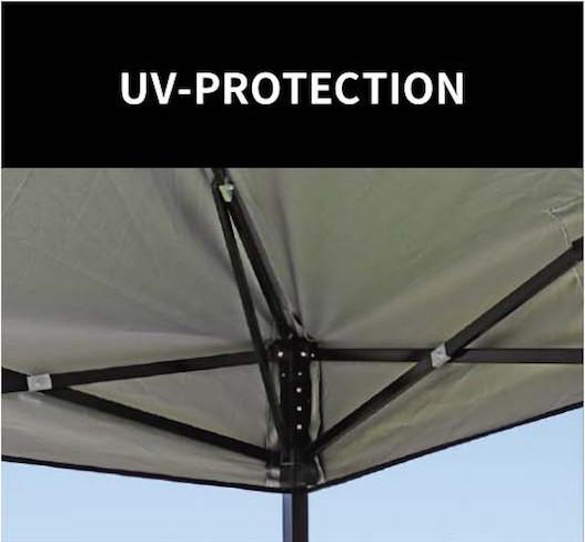 クイックシェード250UV-S UV Protection