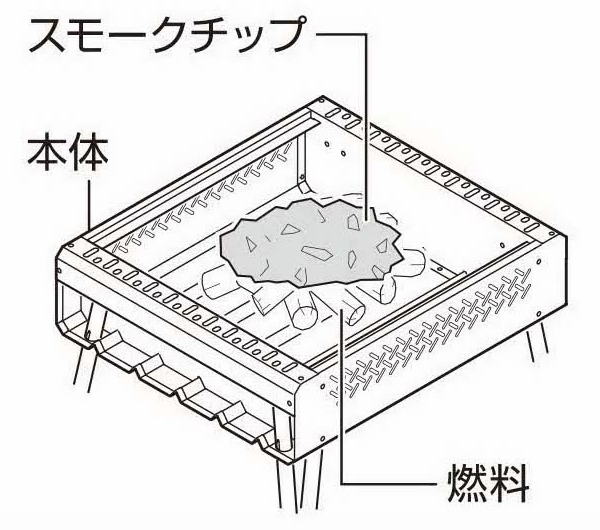 キャプテンスタッグ UG-69 7Way マルチファイアグリル 燻製の作り方1