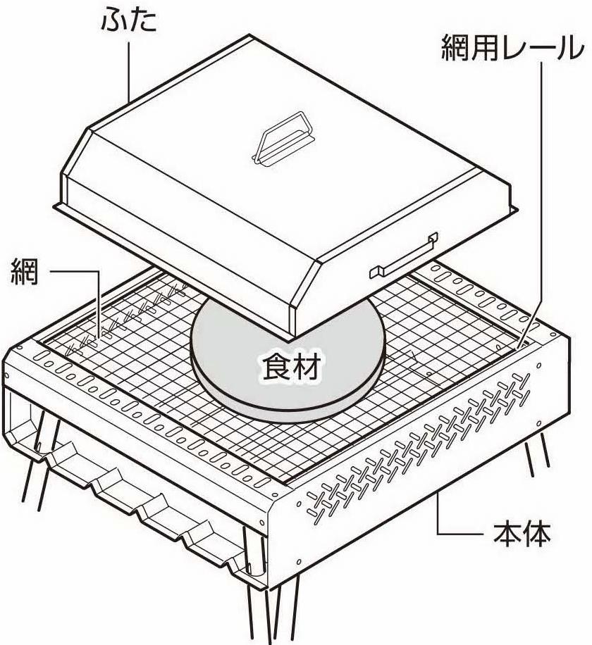 キャプテンスタッグ UG-69 7Way マルチファイアグリル 燻製の作り方3