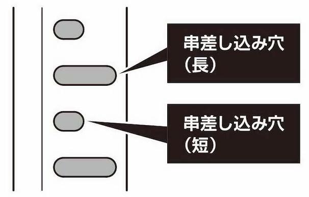 キャプテンスタッグ UG-69 7Way マルチファイアグリル 串焼きの方法2